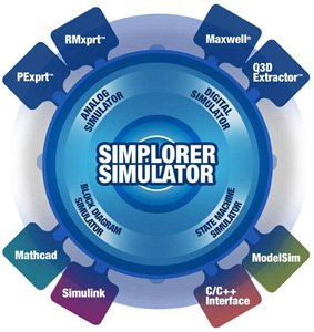 1. Produktbild ANSYS Simplorer - Systemsimulation
