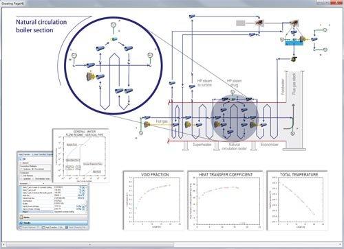 2. Produktbild Flownex®SE - 1D-Strömungssimulation