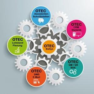 OTEC -- ERP Systemsoftware für Oberflächenveredelung