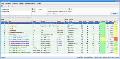 6. Produktbild Asset.Desk - Lizenzübersicht
