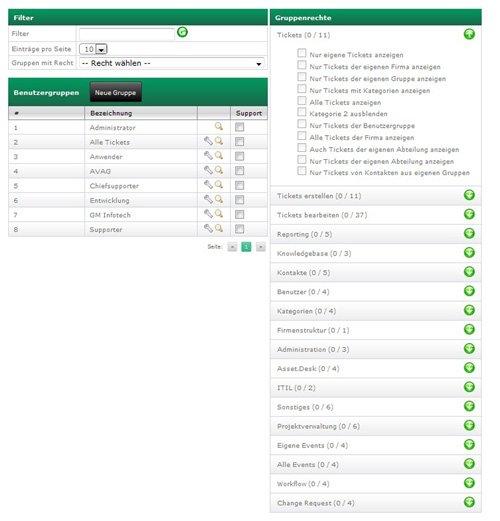 4. Produktbild HEINZELMANN Service Desk - webbasiertes User Helpdesk System