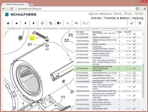 5. Produktbild IPC door2parts - Ersatzteilkatalog, eCommerce und Shop L�sung