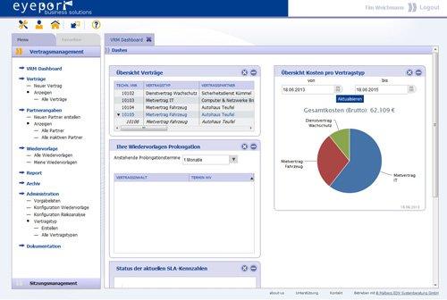 1. Produktbild VRM Vertrags- und Risikomanagement / Dienstleistersteuerung