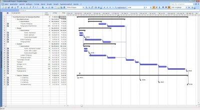 2. Produktbild ERP-Branchen-Software: amProject f�r den Maschinen- / Anlagenbau