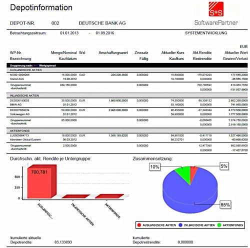 2. Produktbild S+S-Wertpapierverwaltung -  Verwaltung von Kapitalanlagen, Meldewesen