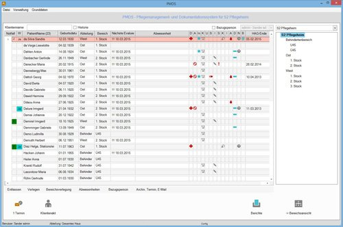 5. Produktbild PMDS-Klientenakt