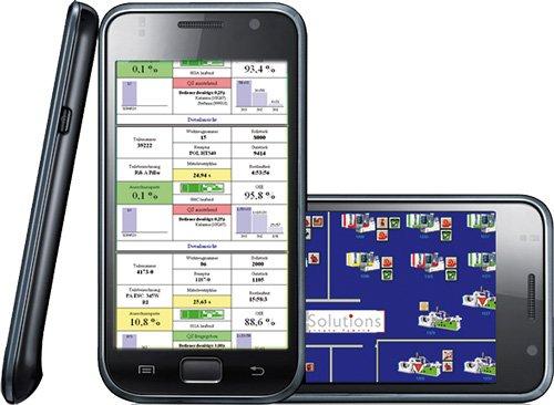 1. Produktbild Mobile BDE-Funktionen für Smartphones