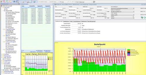 3. Produktbild SCM Supply Planner SLO
