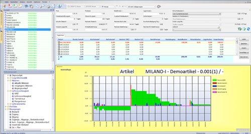 4. Produktbild SCM Supply Planner SLO