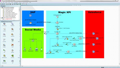 2. Produktbild Magic xpi f�r Salesforce