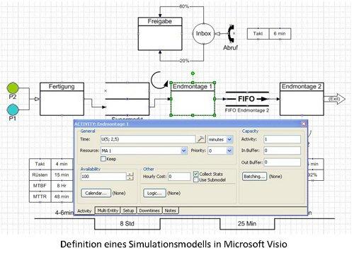 2. Produktbild Process Simulator