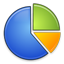 Abteilungs- & unternehmensweite Auswertung auf Knopfdruck erstellen